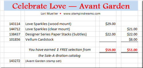 CelebrateLove-AvantGarden-SABListChart-Lori