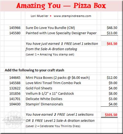 SABChart-AmazingYouPizzaBox