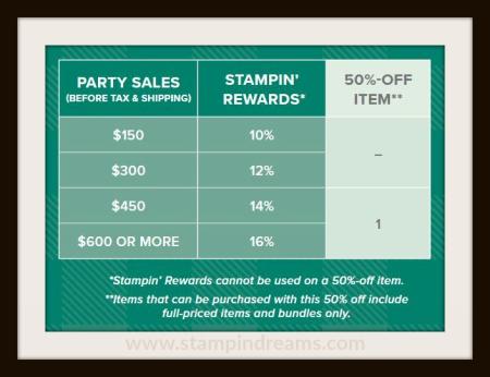 StampinRewardsChart-Frame-HolidayCatalog