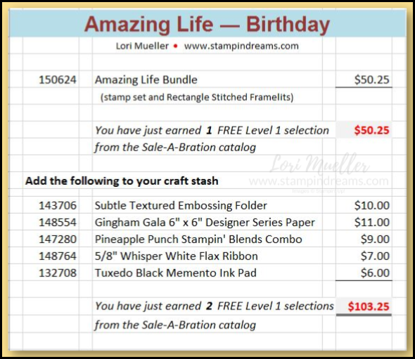 SABChart-AmazingLifeBirthday-GreekIslesHop-Jan2019-1