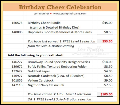 SABChart-BirthdayCheerOSATHop-Mar2019