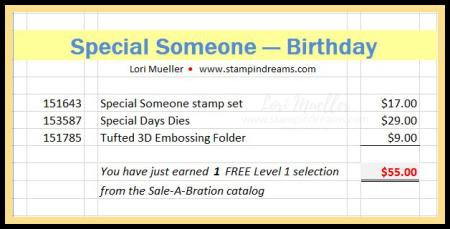 SABChart-SpecialSomeoneBirthday-StampItHop-Lori